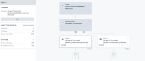 Package Delivered Notification Flow